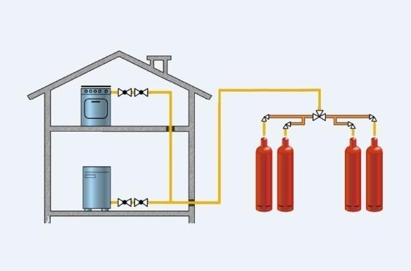 Отопление в доме своими руками без газа