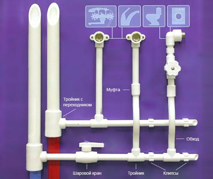 Монтаж полипропиленовых труб своими руками: пошаговая