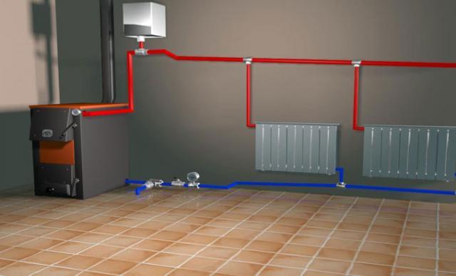 Пример естественной циркуляции в системе отопления