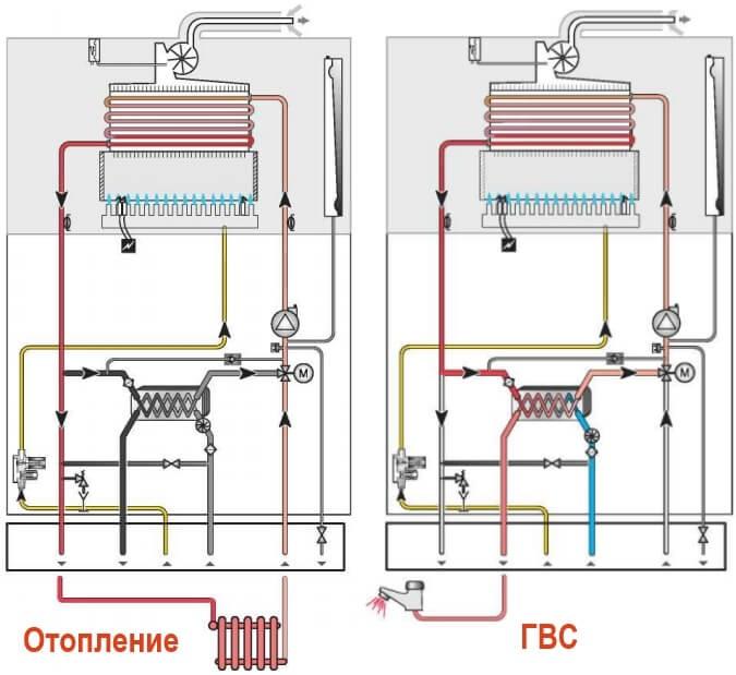 Пример битермического теплообменника