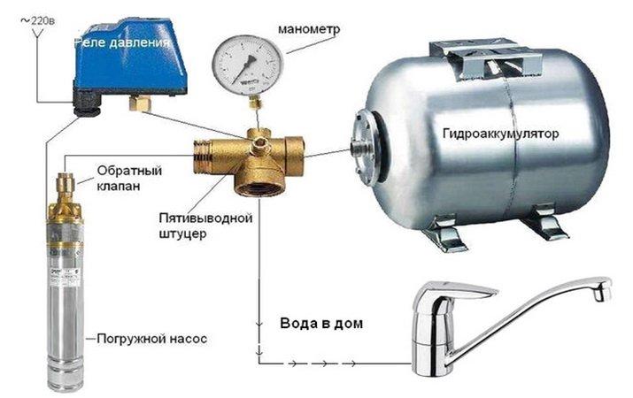 Как заменить реле давления на насосной станции