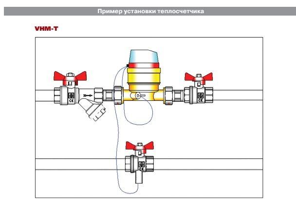 Пример монтажа теплосчетчика Valtec