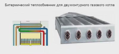Пример раздельного теплообменника