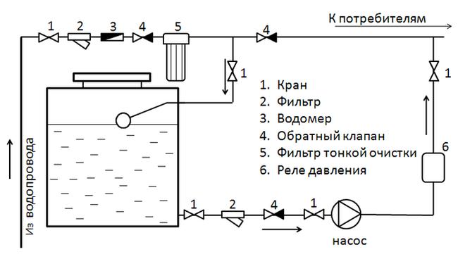 Пример схемы подключения гидроаккумулятора